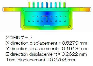 反り解析(2点PIN)
