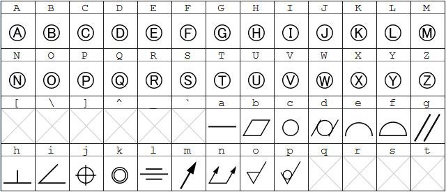 幾何公差の記号のフォント