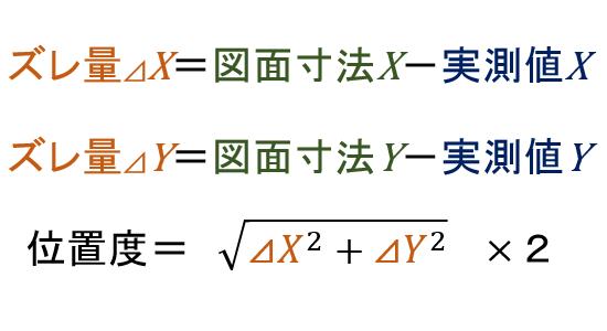 位置度の計算方法を調べてみた