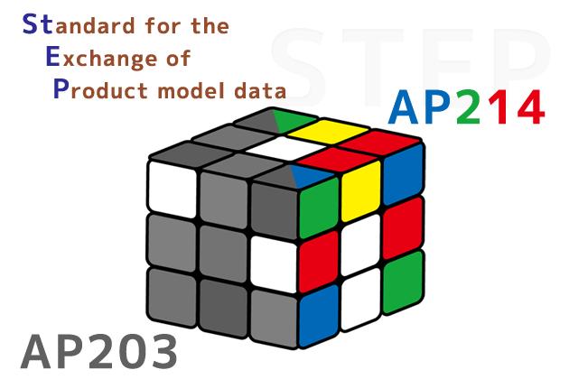 stepファイルのAP203とAP214の違い